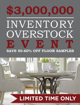 Inventory Overstock Event
